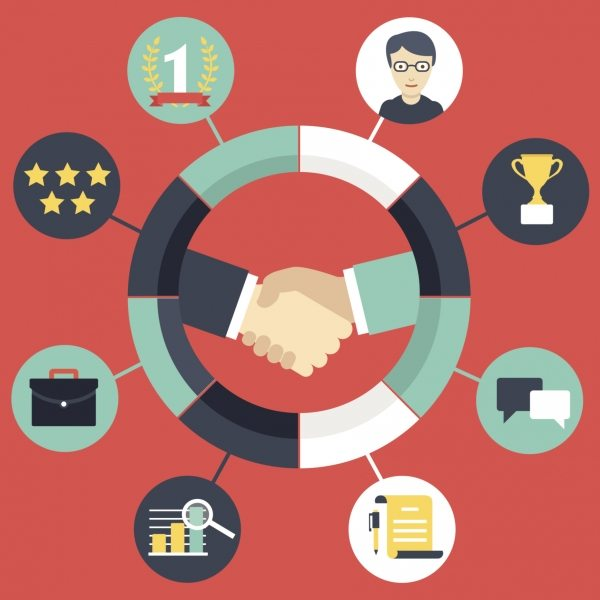 The Top Five Behaviors That Foster A Strong Client-Agency Relationship