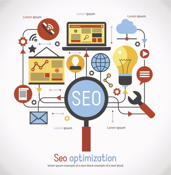 Lessons and Insights from the History of SEO