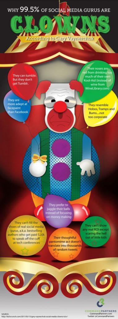 social-media-expert-clowns-gary-vaynerchuk