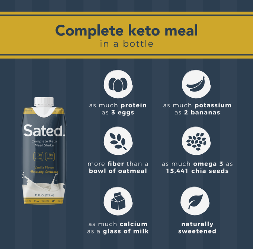 sated-completed-keto-meal